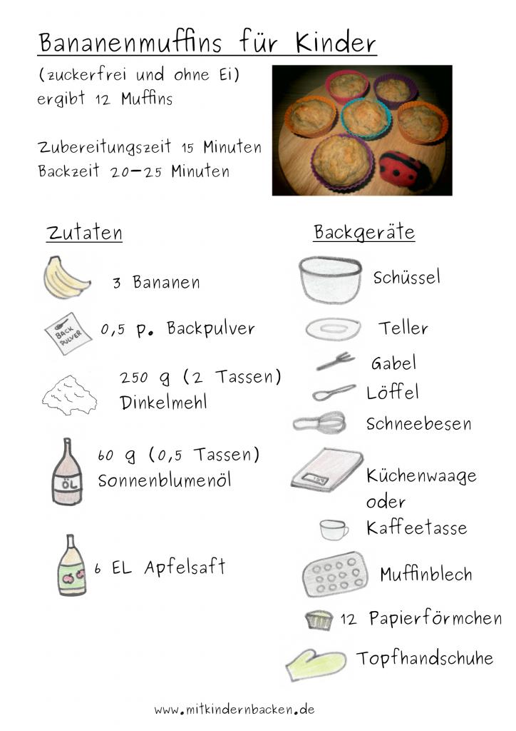 Zutaten, die für das Backen von Bananenmuffins für Kinder benötigt werden.