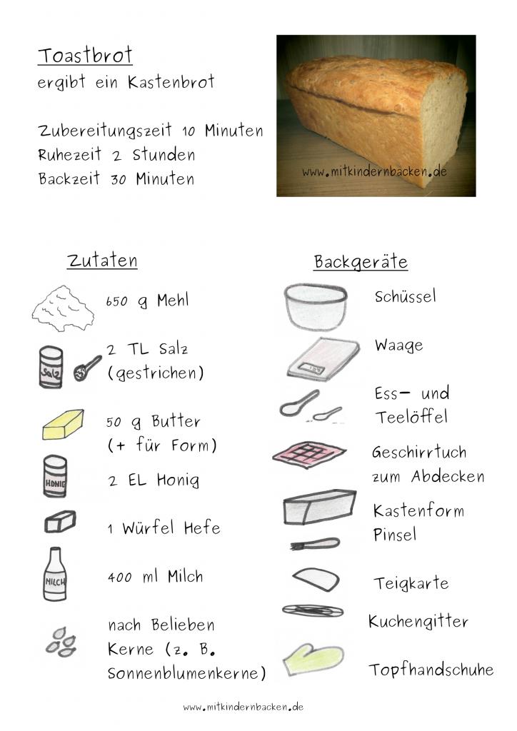 Zutaten für Toastbrot