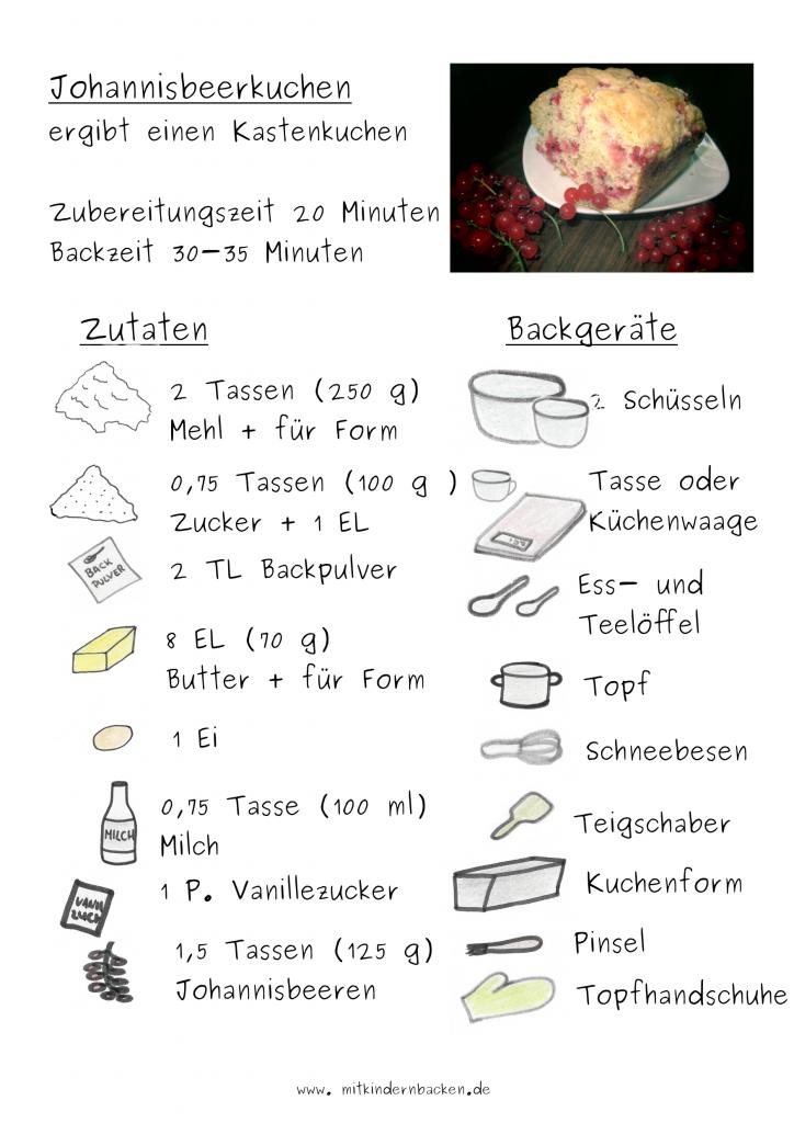 Zutaten für Johannisbeerkuchen Tassenkuchen