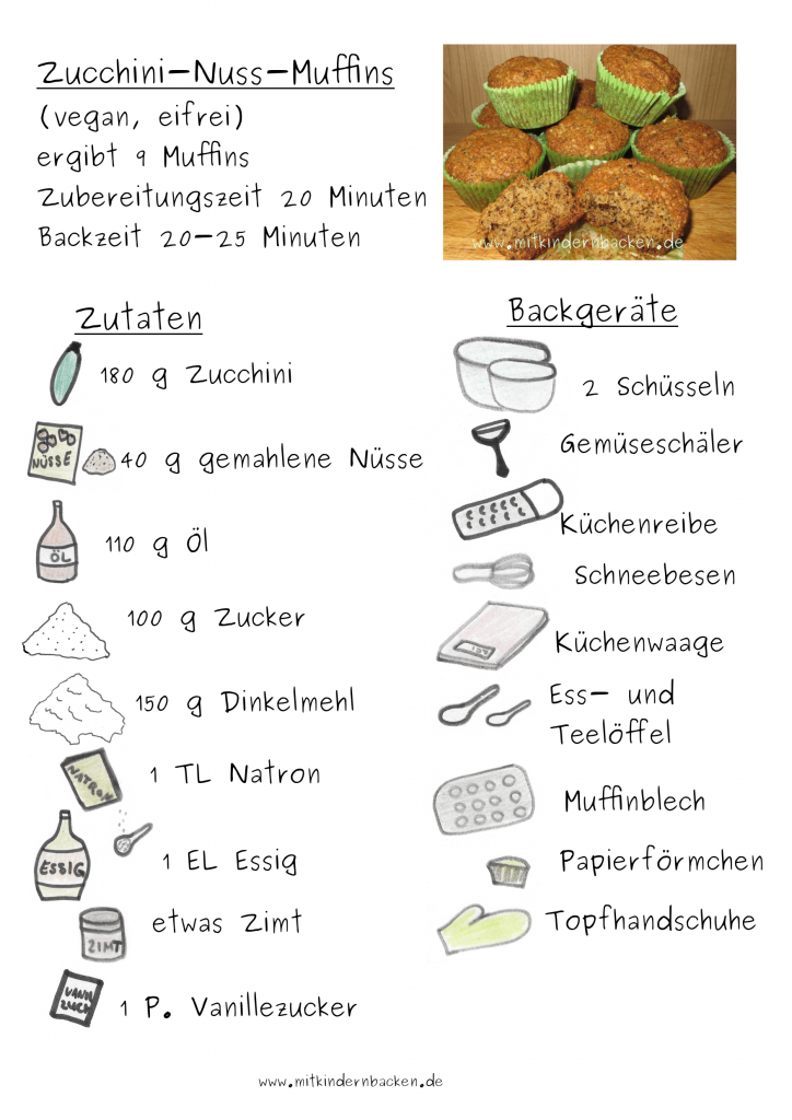 Zutaten für Zucchini-Nuss--Muffins vegan