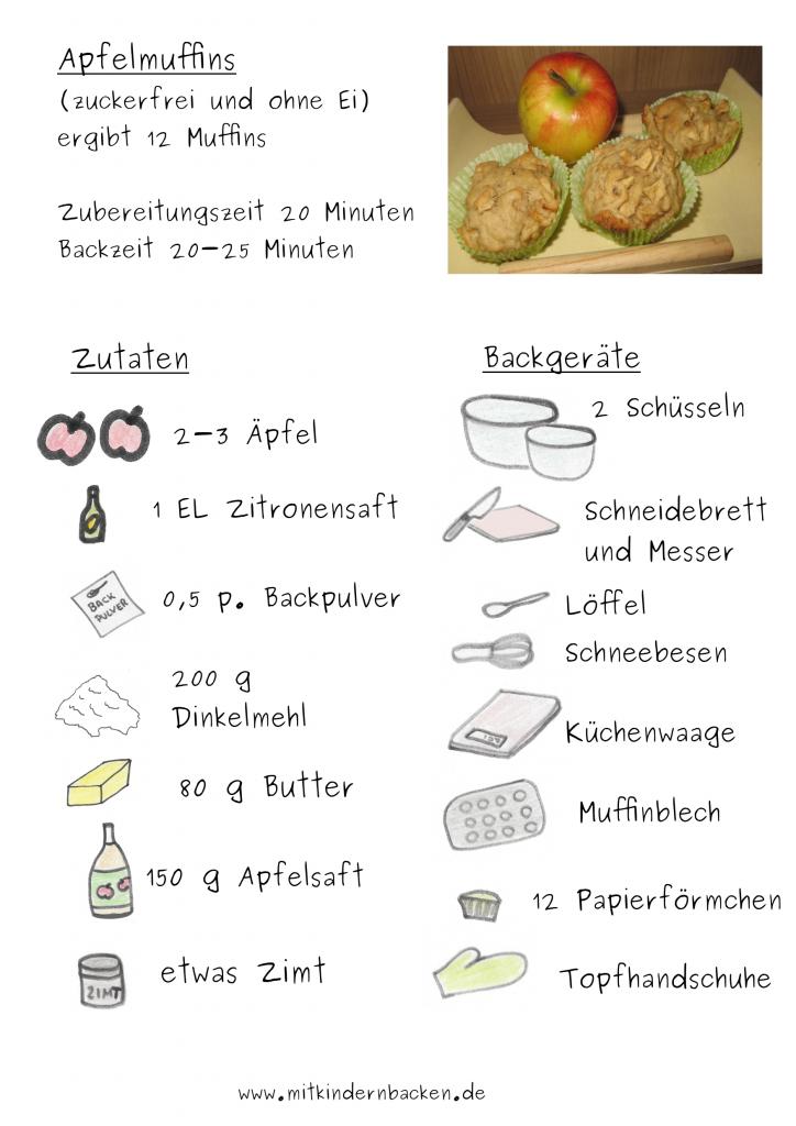 Zutaten für eifreie und zuckerfreie Apfelmuffins