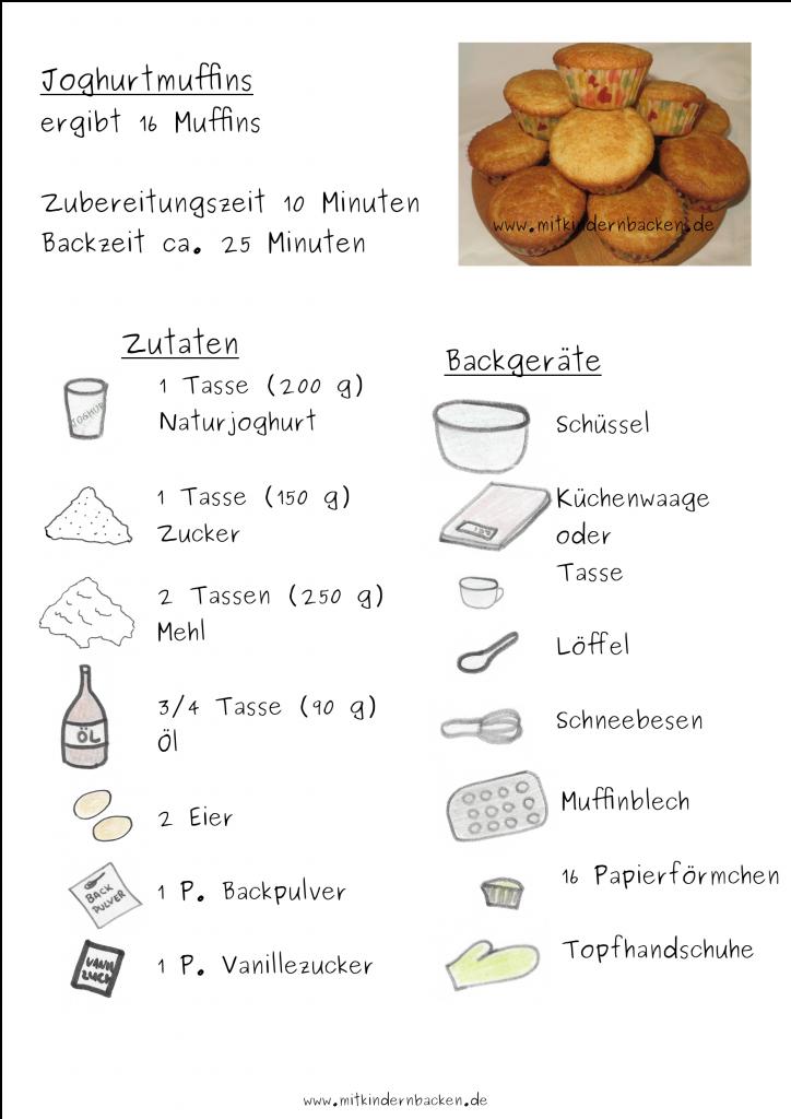 Zutaten für Jogurtmuffins Backn ohne Waage Tassenkuchen
