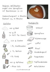 Zutaten für veganen Apfelkuchen