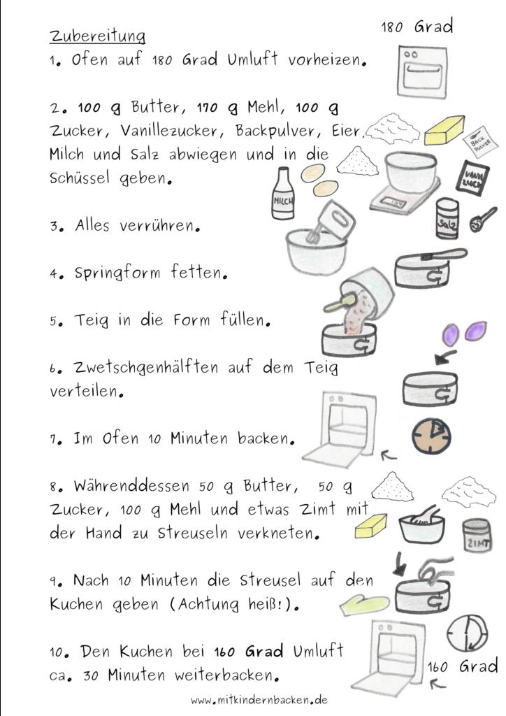 Zubereitungsschritte für Zwetschgenkuchen