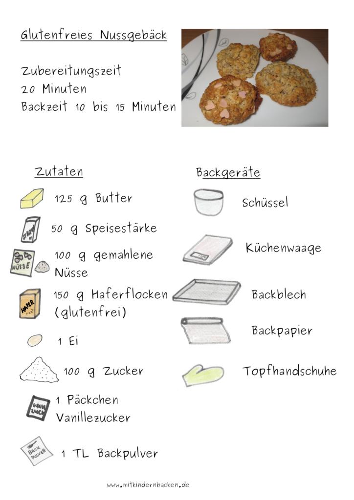 Zutaten für Glutenfreies Nussgebäck