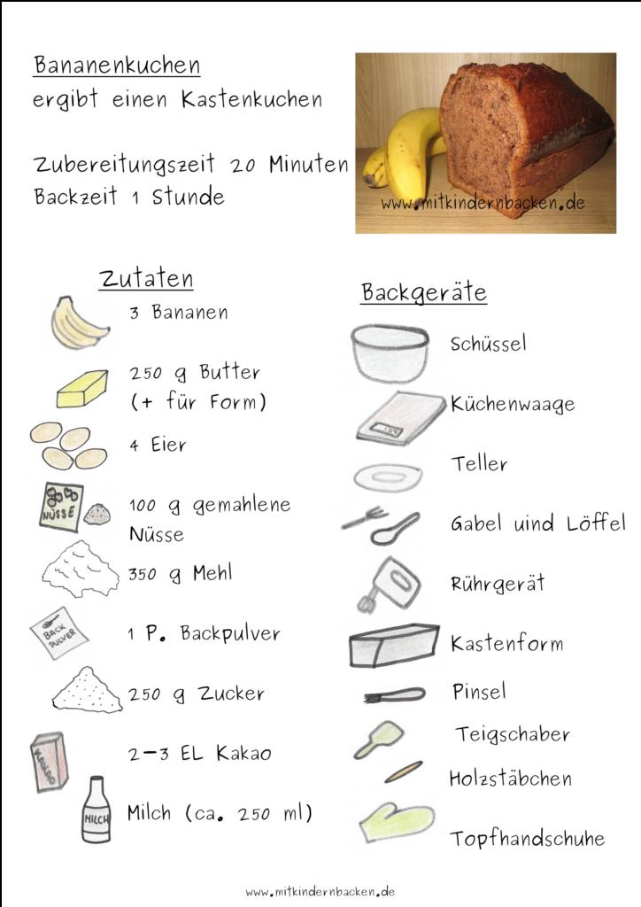 Zutaten für nussigen Bananenkuchen