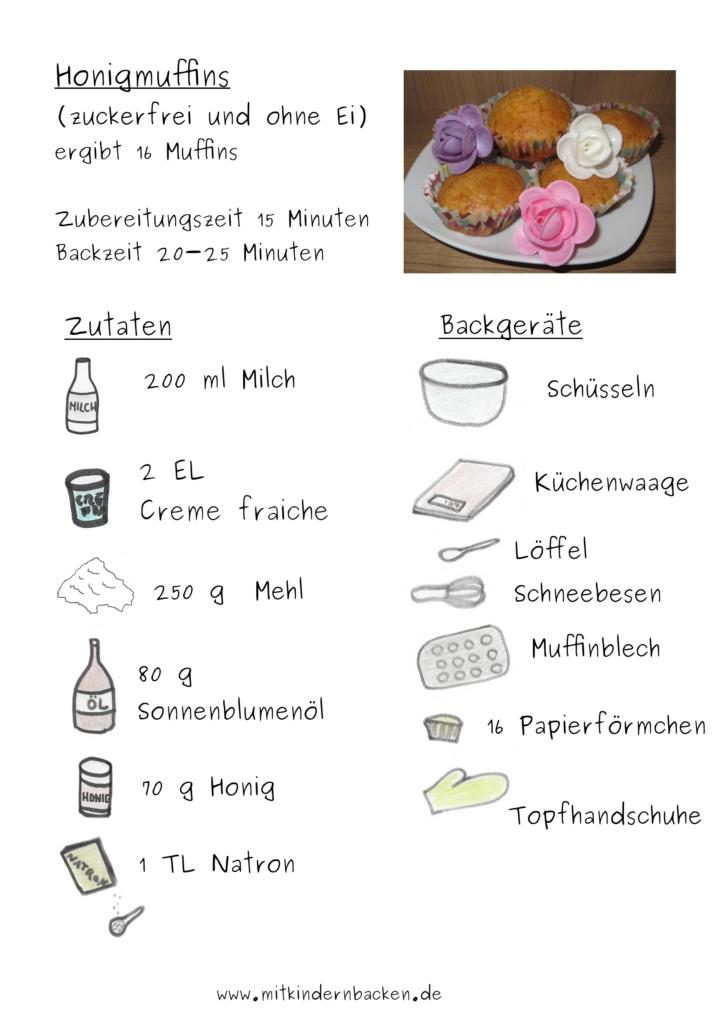 Zutaten für zuckerfreie Honigmuffins ohne Ei