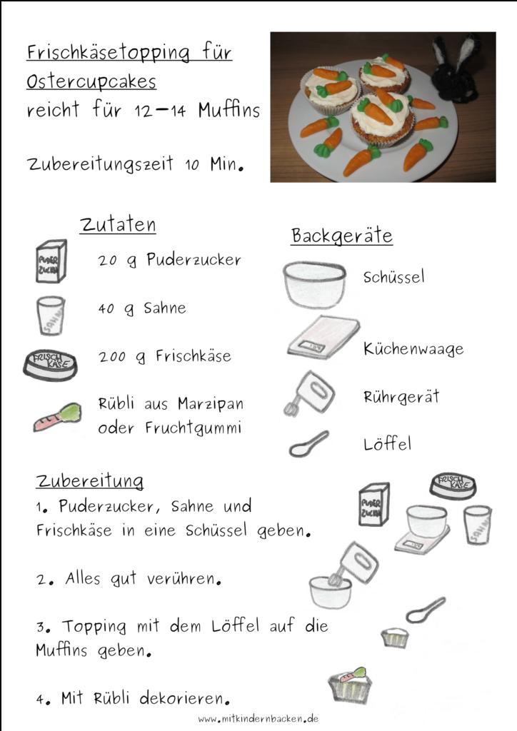 Zutaten und Zubereitungsschritte für Ostercupcakes