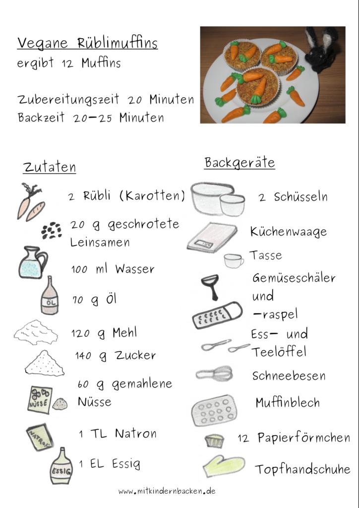 Zutaten für vegane Rüblimuffins