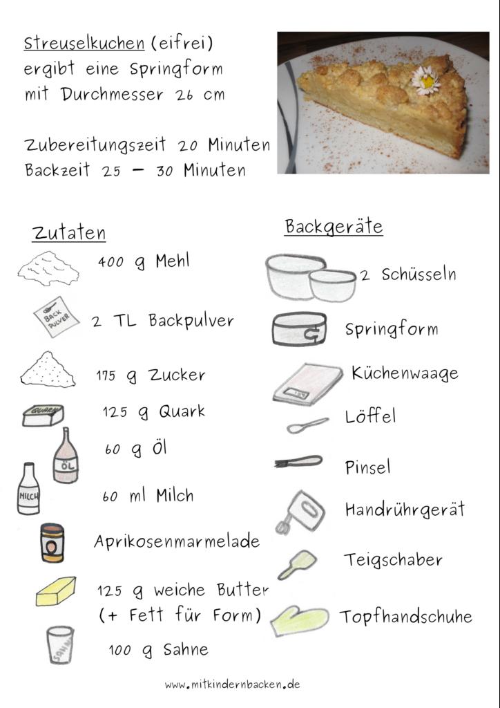 Zutaten für Streuselkuchen ohne Ei mit Quark-Öl-Teig