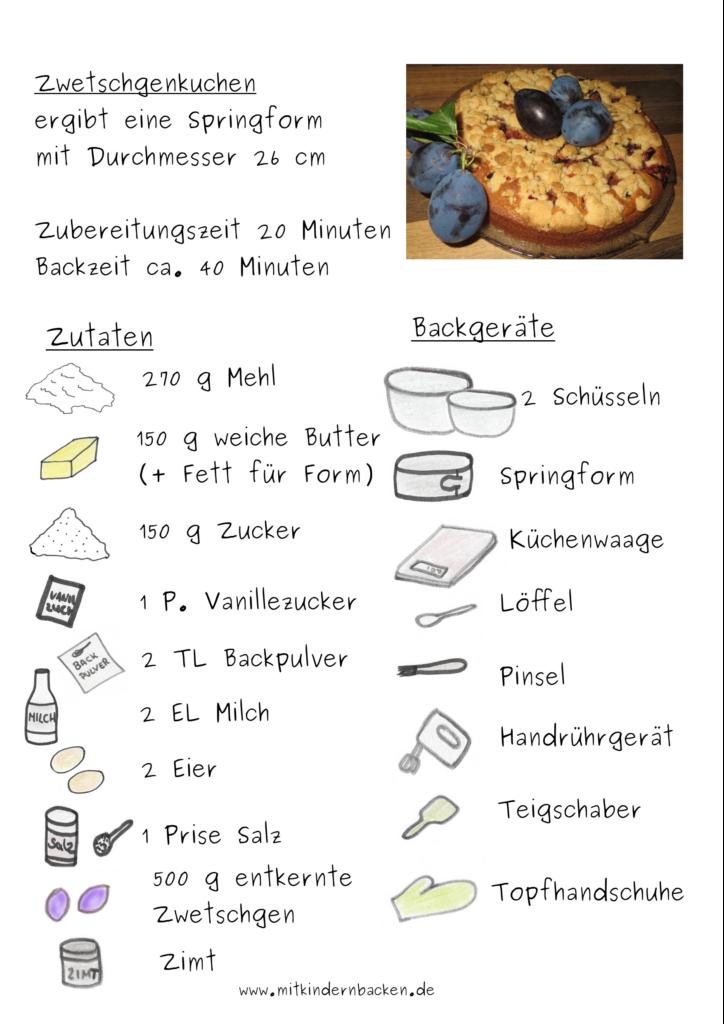 Zutaten für Streuselkuchen mit Zwetschgen