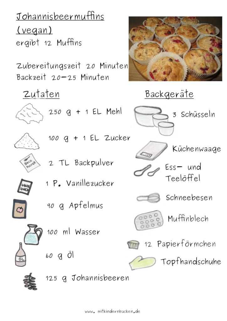 Zutaten für vegane Johannisbeermuffins