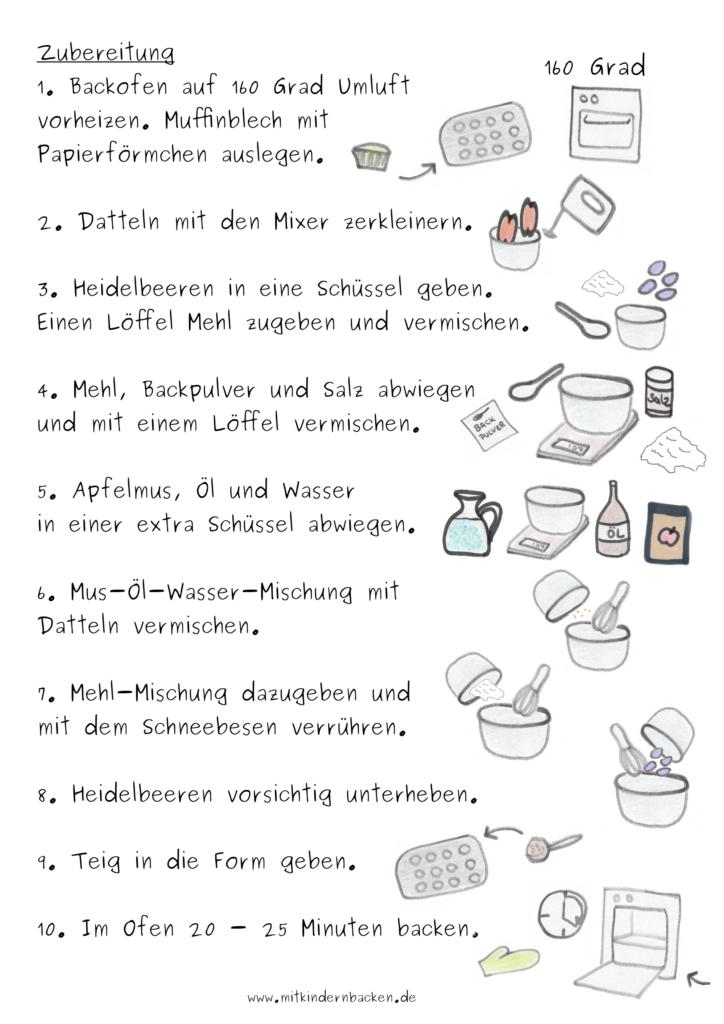 Zubereitungsschritte für Heidelbeermuffins - vegan und zuckerfrei