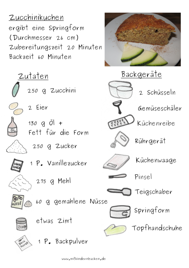 Zutaten für Zucchinikuchen